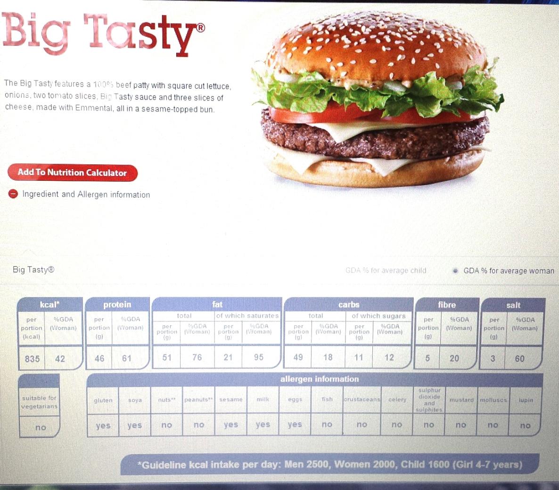 10 42 таблица калорийности продуктов макдональдс